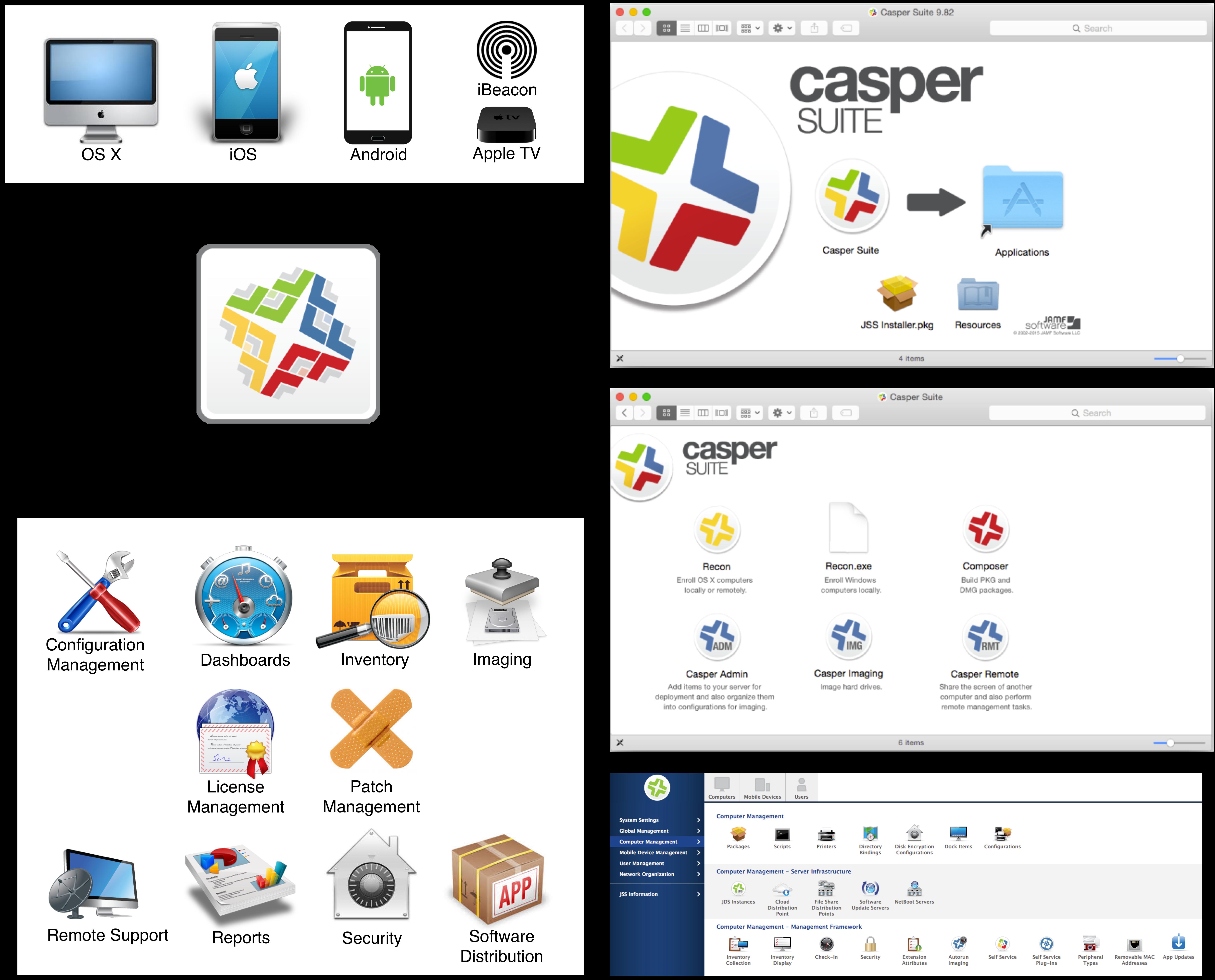 Casper Suite Infographic