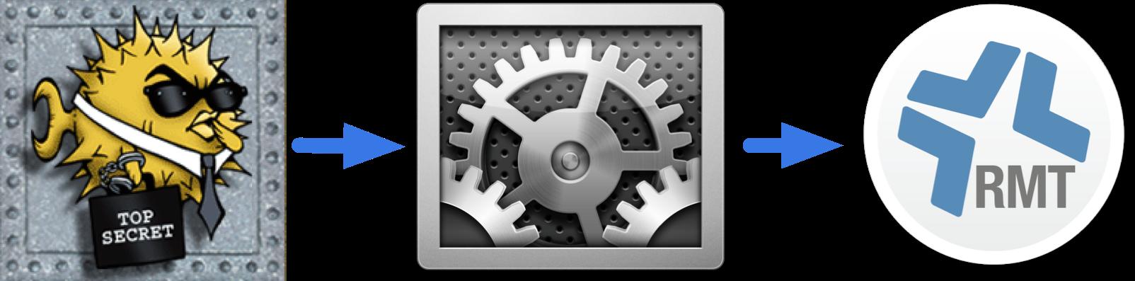 casper remote custom ssh port